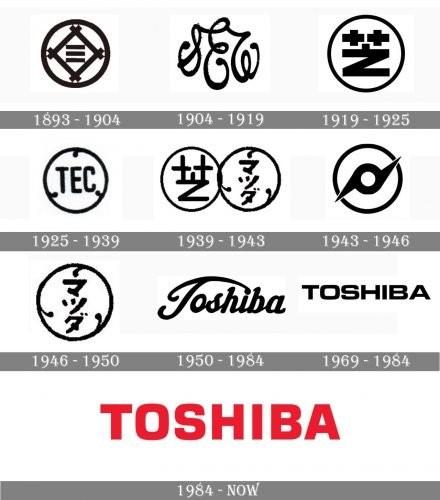 HISTORY-OF-TOSHIBA